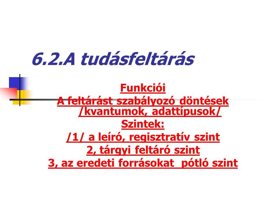 6.2.A tudásfeltárás Funkciói