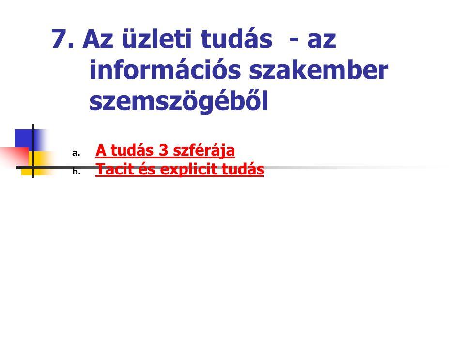 7. Az üzleti tudás - az információs szakember szemszögéből