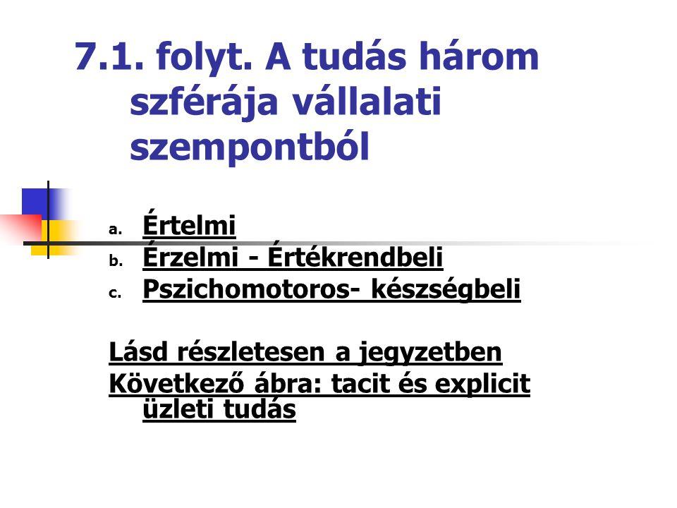 7.1. folyt. A tudás három szférája vállalati szempontból