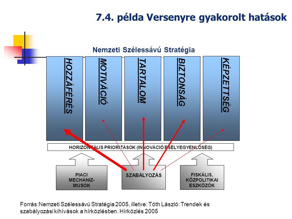 Nemzeti Szélessávú Stratégia