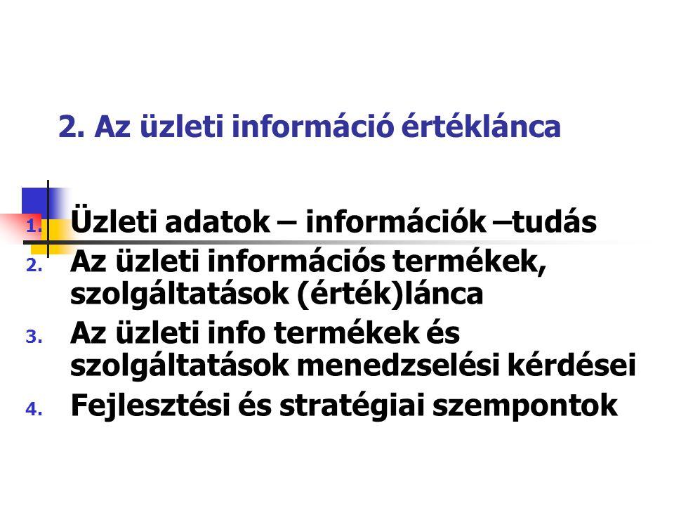 2. Az üzleti információ értéklánca