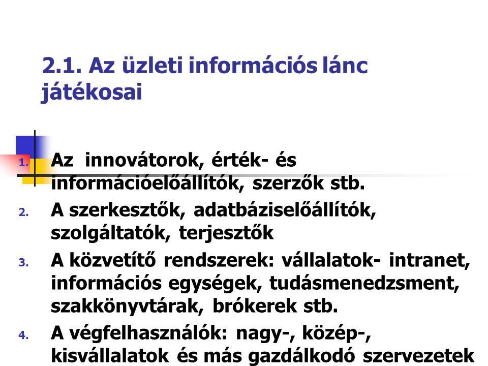 2.1. Az üzleti információs lánc játékosai