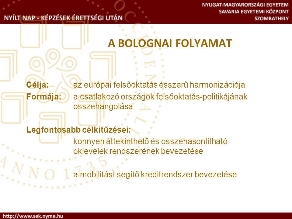 A BOLOGNAI FOLYAMAT Célja: az európai felsőoktatás ésszerű harmonizációja.