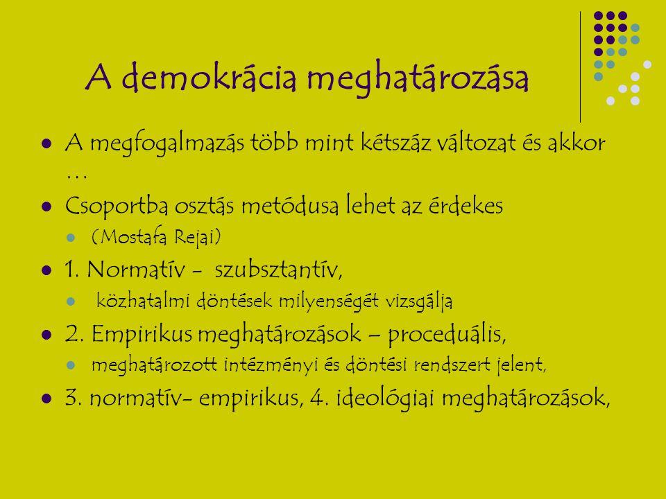 A demokrácia meghatározása