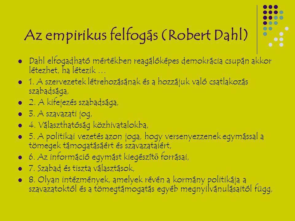 Az empirikus felfogás (Robert Dahl)