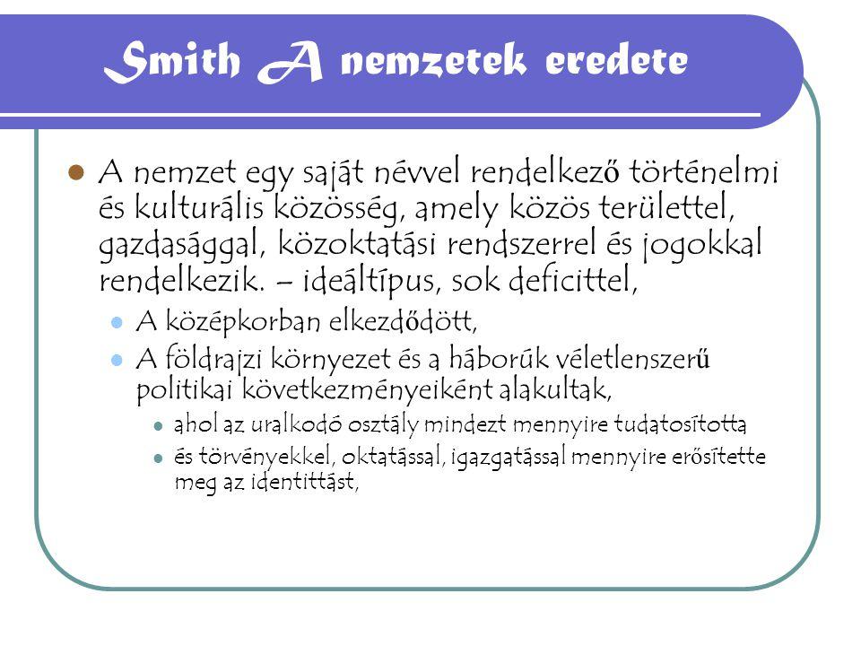 Smith A nemzetek eredete