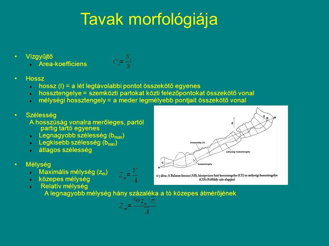 Tavak morfológiája Vízgyűjtő Area-koefficiens Hossz