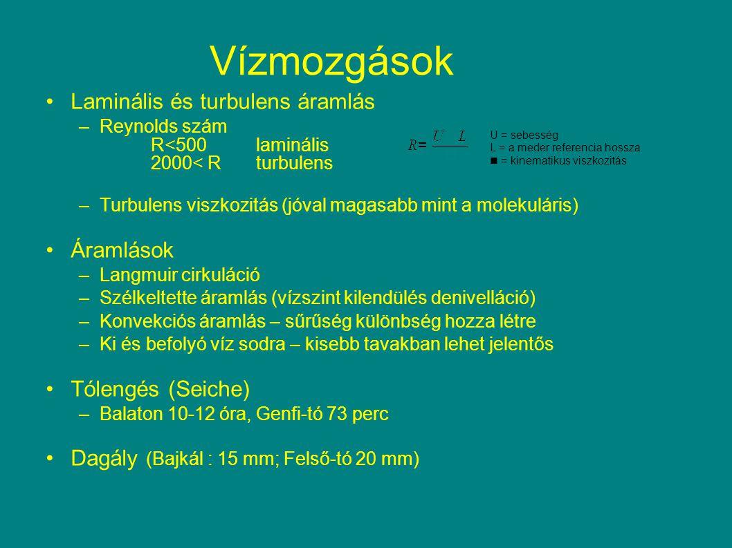 Vízmozgások Laminális és turbulens áramlás Áramlások