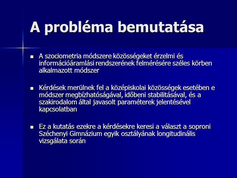 A probléma bemutatása A szociometria módszere közösségeket érzelmi és információáramlási rendszerének felmérésére széles körben alkalmazott módszer.
