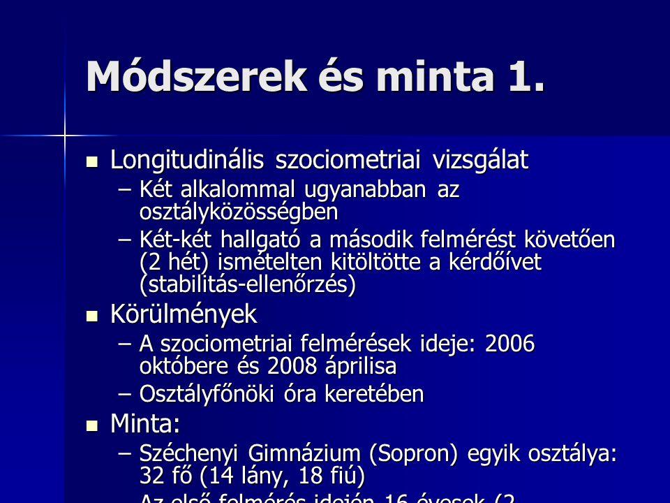 Módszerek és minta 1. Longitudinális szociometriai vizsgálat