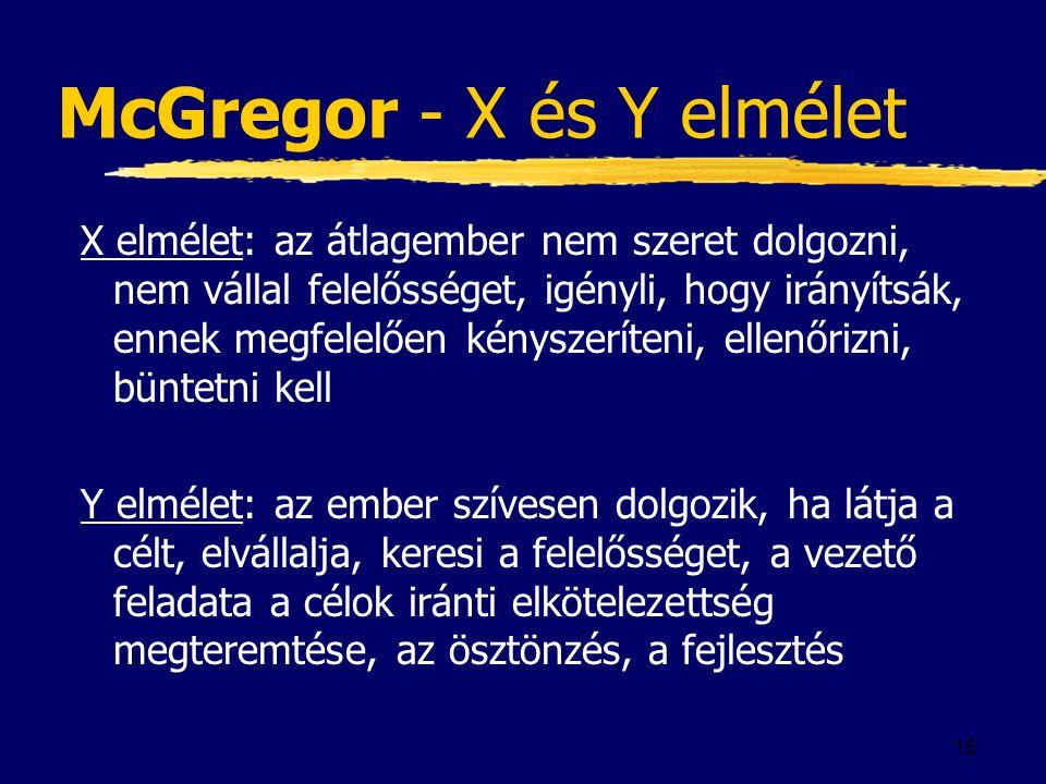 McGregor - X és Y elmélet