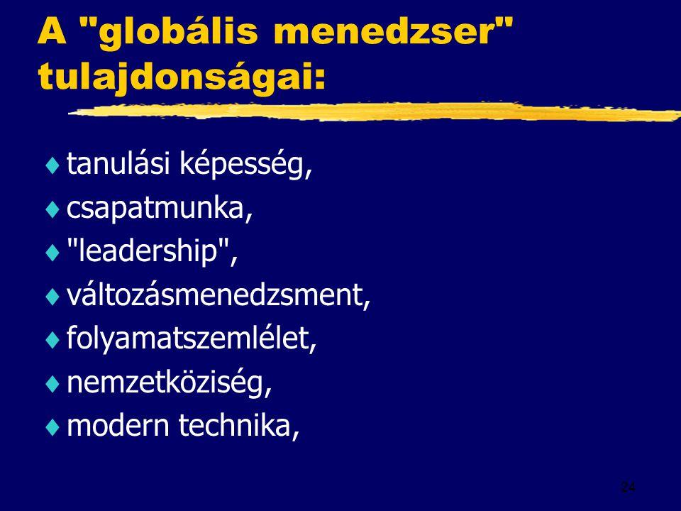 A globális menedzser tulajdonságai: