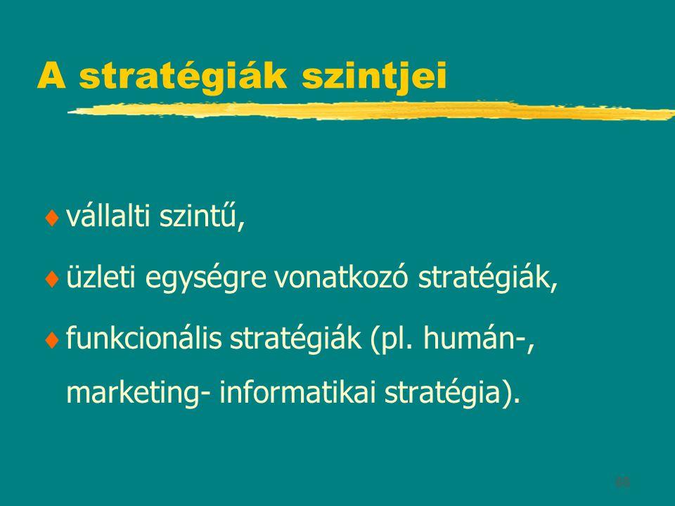 A stratégiák szintjei vállalti szintű,