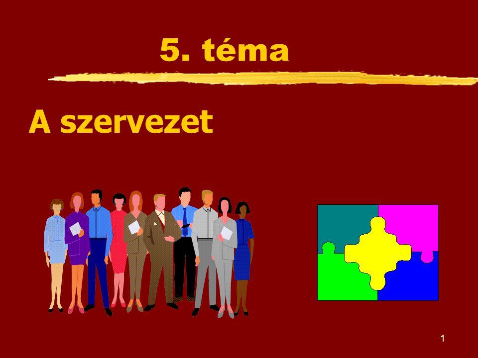 2017.04.04. 5. téma A szervezet NyME KtK egy. kieg. alapképz, Menedzsm.