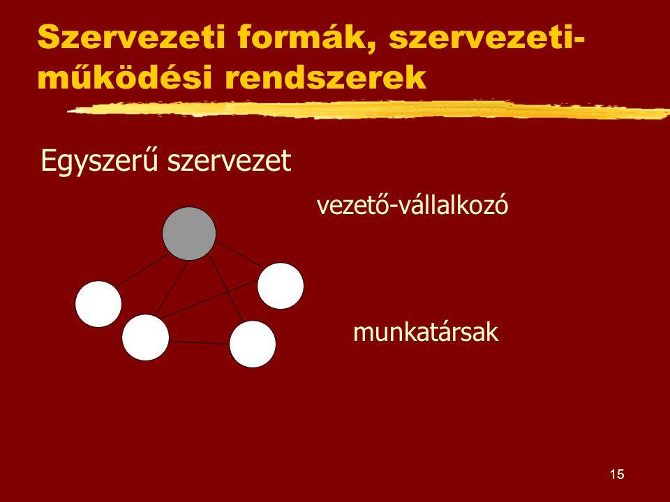 Szervezeti formák, szervezeti-működési rendszerek