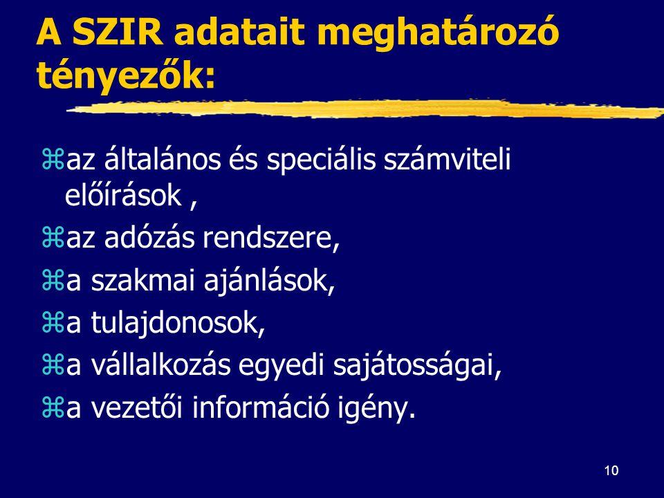 A SZIR adatait meghatározó tényezők: