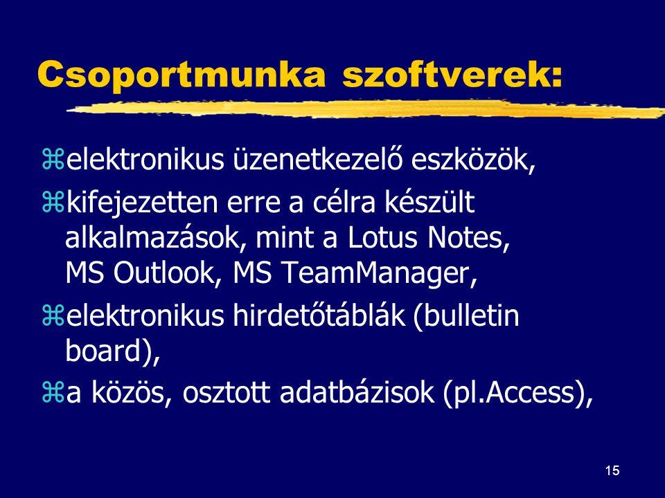 Csoportmunka szoftverek: