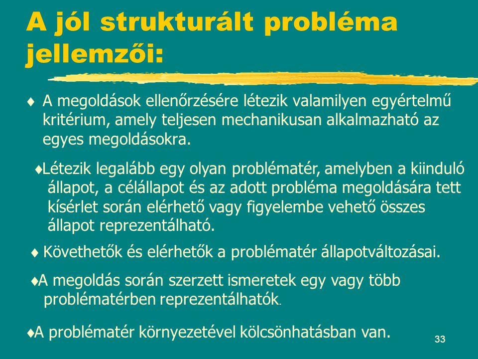 A jól strukturált probléma jellemzői: