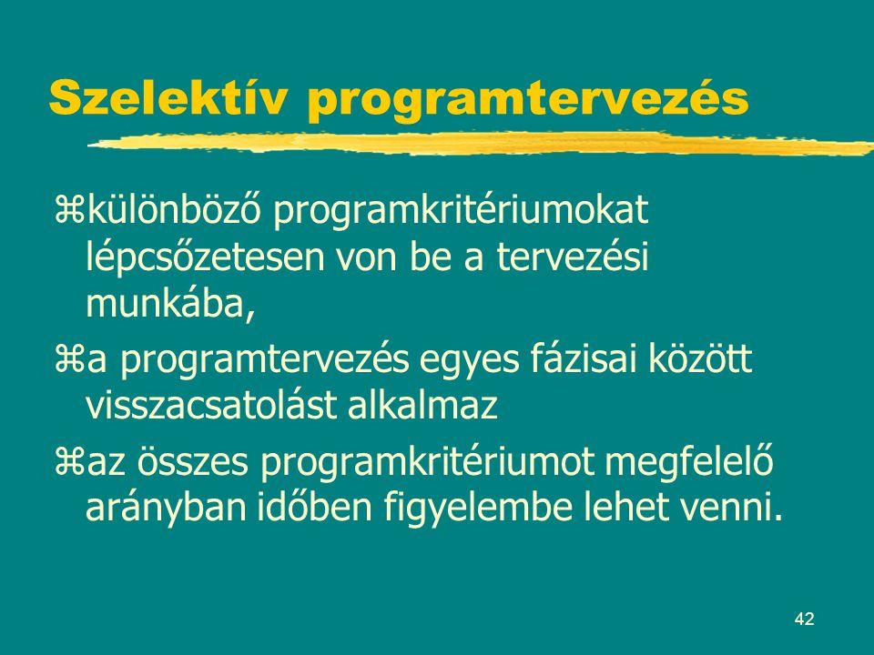 Szelektív programtervezés