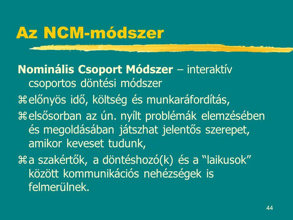 Az NCM-módszer Nominális Csoport Módszer – interaktív csoportos döntési módszer. előnyös idő, költség és munkaráfordítás,