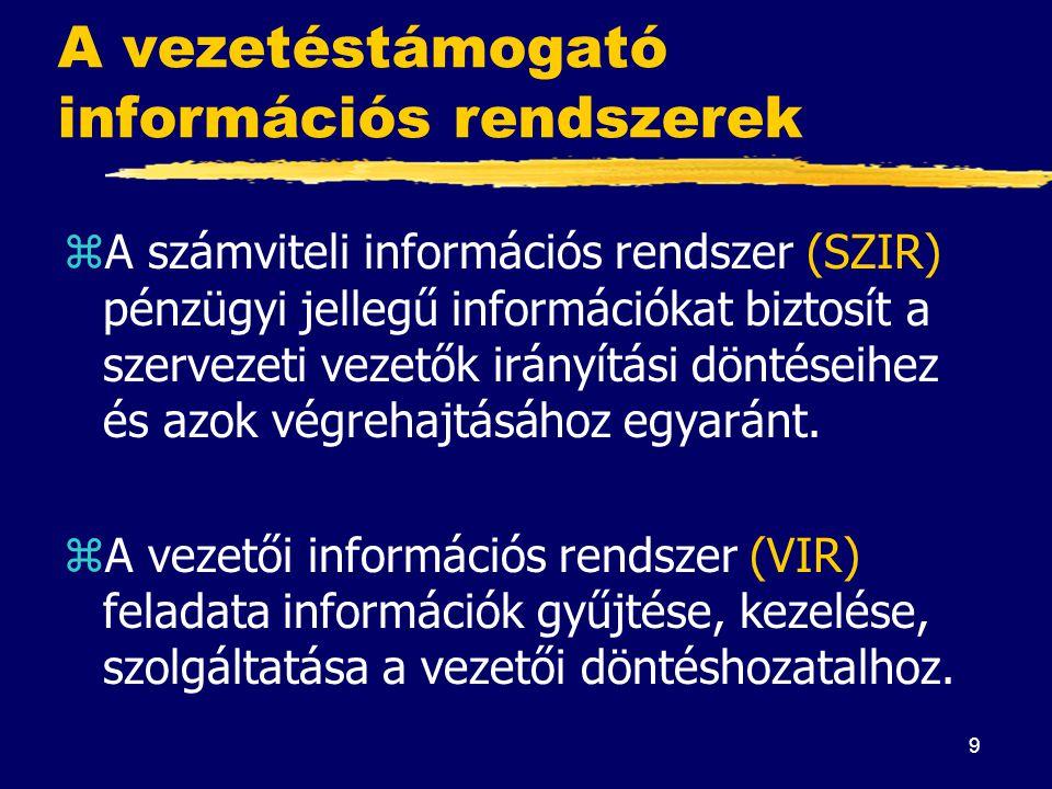 A vezetéstámogató információs rendszerek