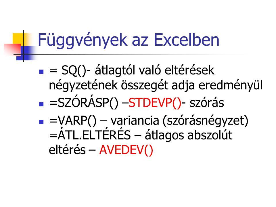 Függvények az Excelben