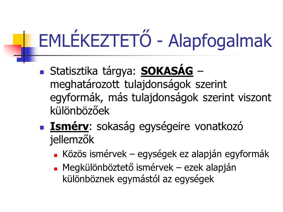 EMLÉKEZTETŐ - Alapfogalmak