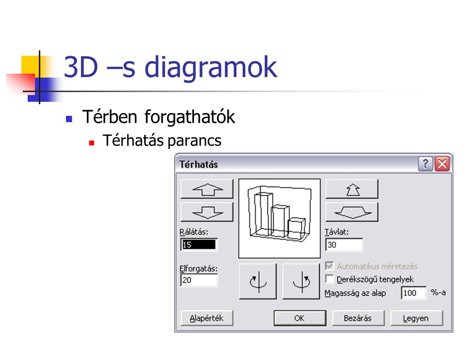 3D –s diagramok Térben forgathatók Térhatás parancs
