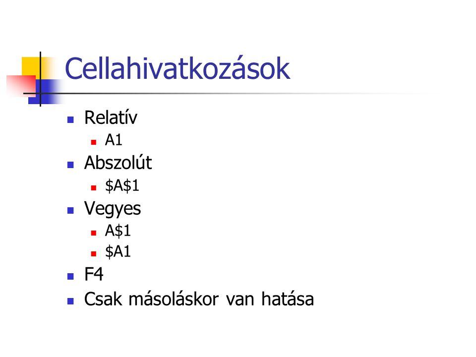 Cellahivatkozások Relatív Abszolút Vegyes F4