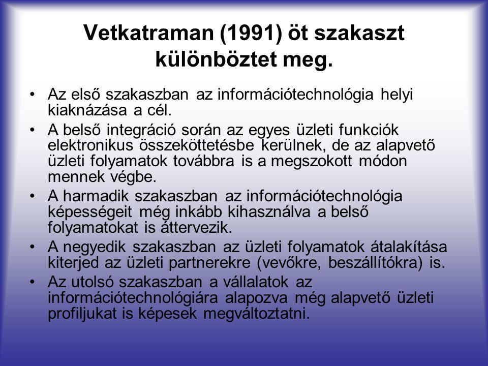 Vetkatraman (1991) öt szakaszt különböztet meg.