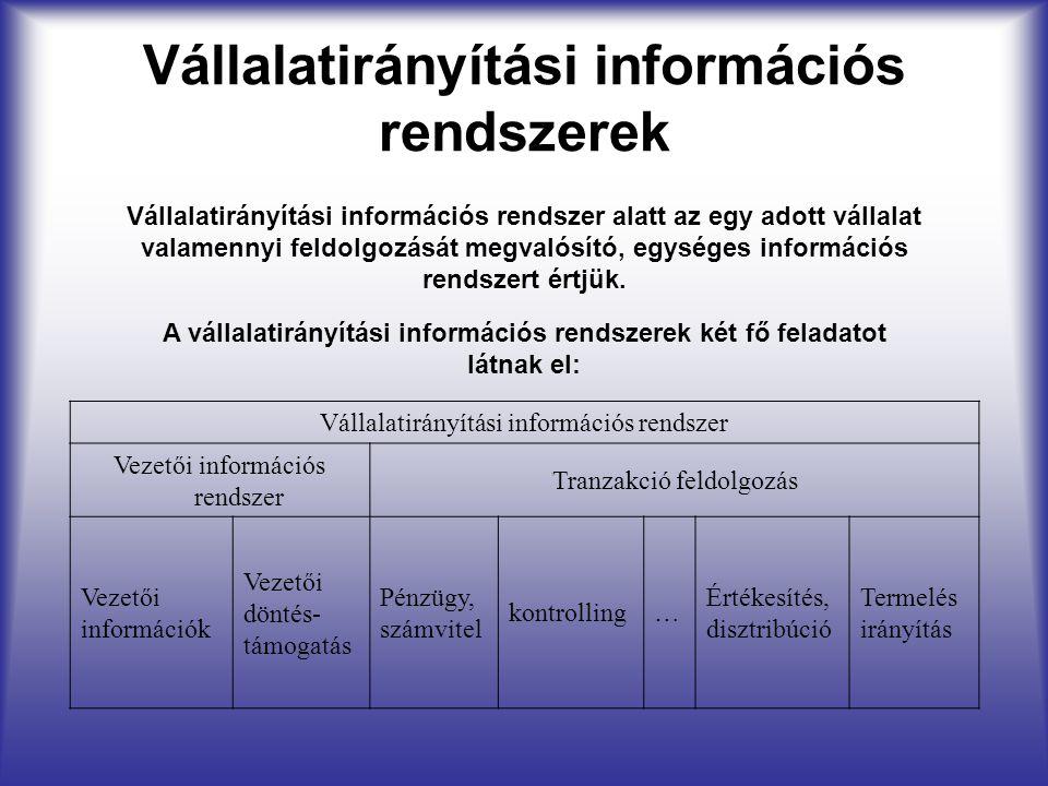Vállalatirányítási információs rendszerek