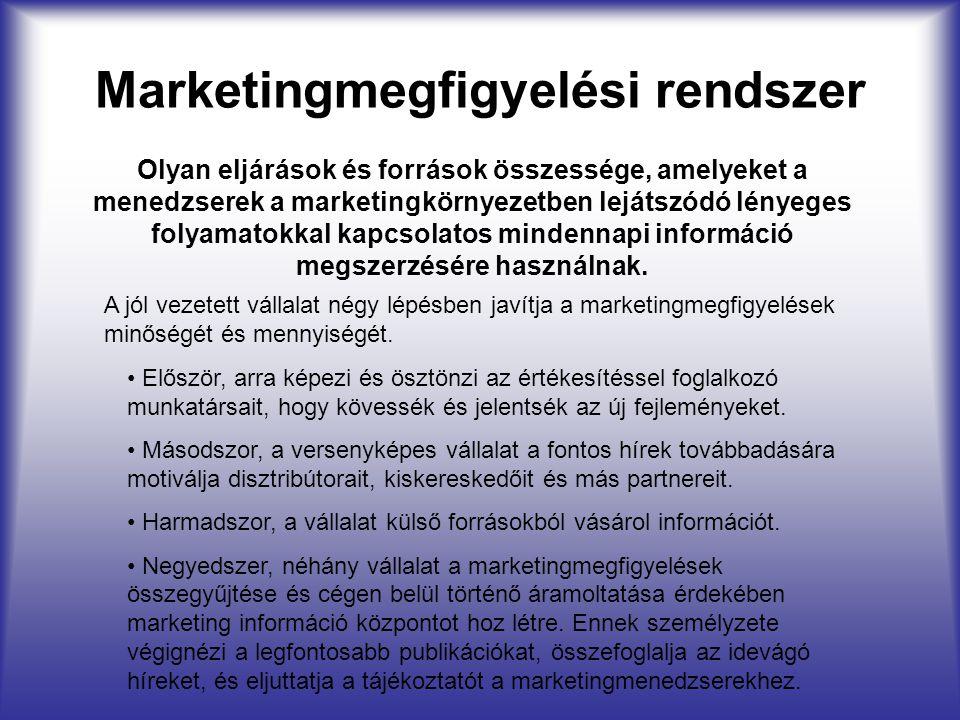 Marketingmegfigyelési rendszer