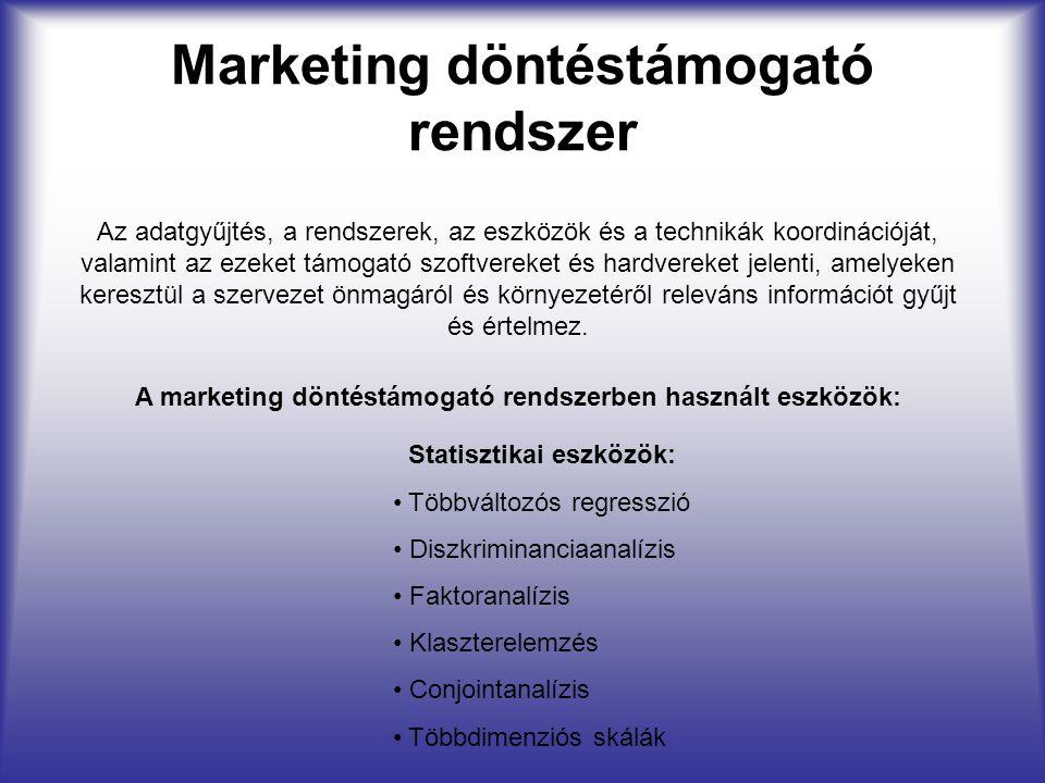 Marketing döntéstámogató rendszer