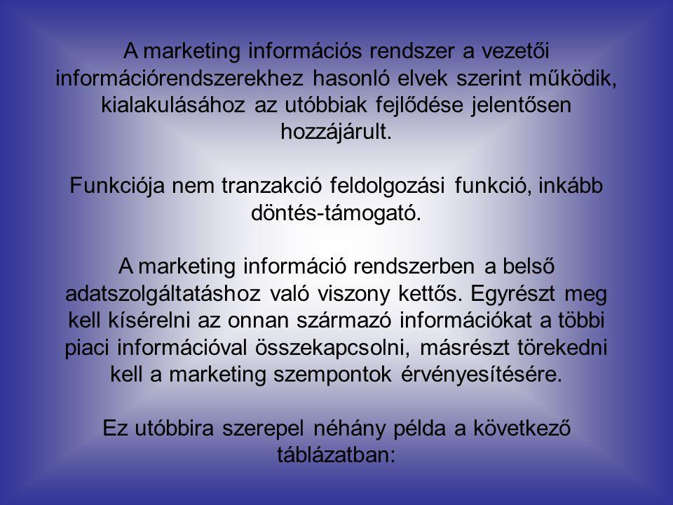 A marketing információs rendszer a vezetői információrendszerekhez hasonló elvek szerint működik, kialakulásához az utóbbiak fejlődése jelentősen hozzájárult.