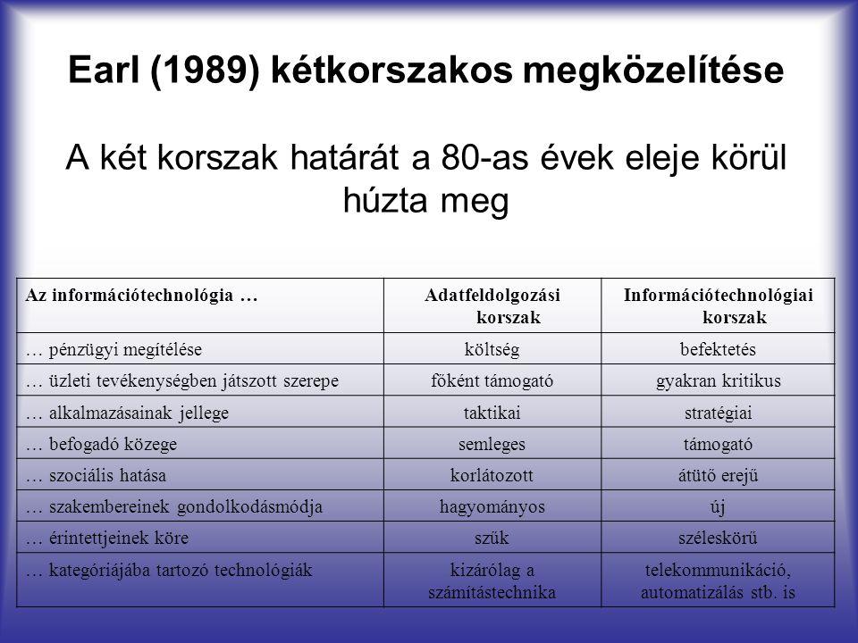 Adatfeldolgozási korszak Információtechnológiai korszak