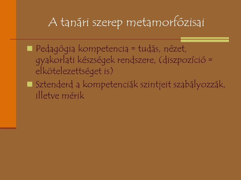 A tanári szerep metamorfózisai