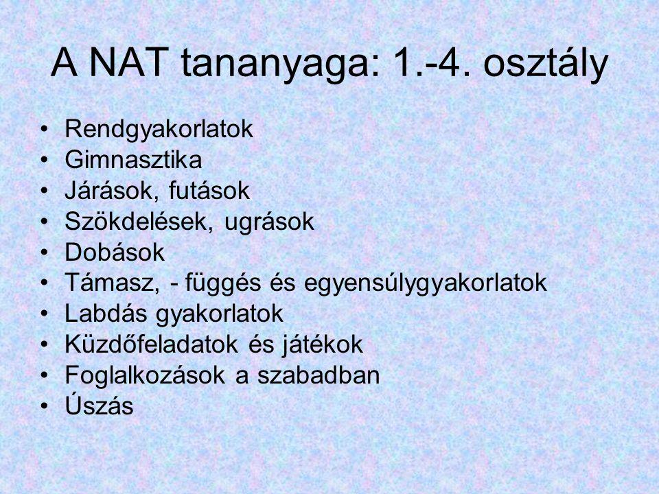 A NAT tananyaga: 1.-4. osztály