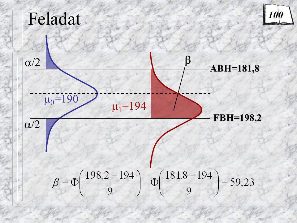 Feladat 100  /2 ABH=181,8 0=190 1=194 FBH=198,2 /2