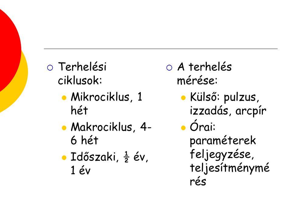Terhelési ciklusok: Mikrociklus, 1 hét. Makrociklus, 4-6 hét. Időszaki, ½ év, 1 év. A terhelés mérése: