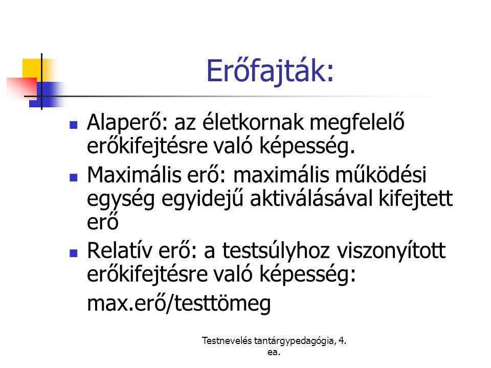 Testnevelés tantárgypedagógia, 4. ea.