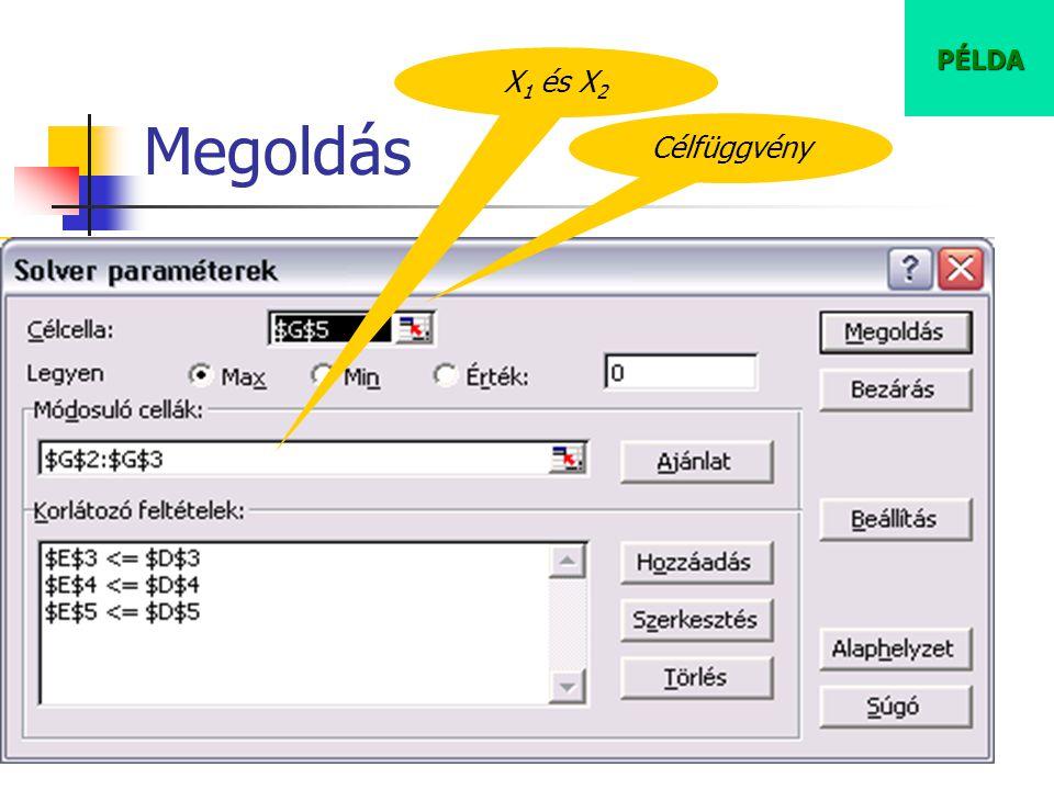 PÉLDA Megoldás X1 és X2 Célfüggvény