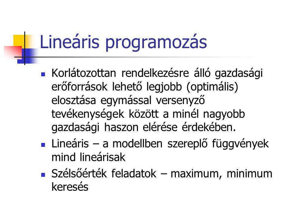 Lineáris programozás