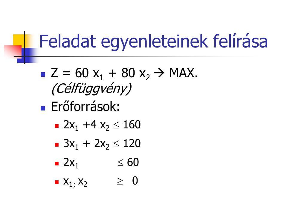 Feladat egyenleteinek felírása