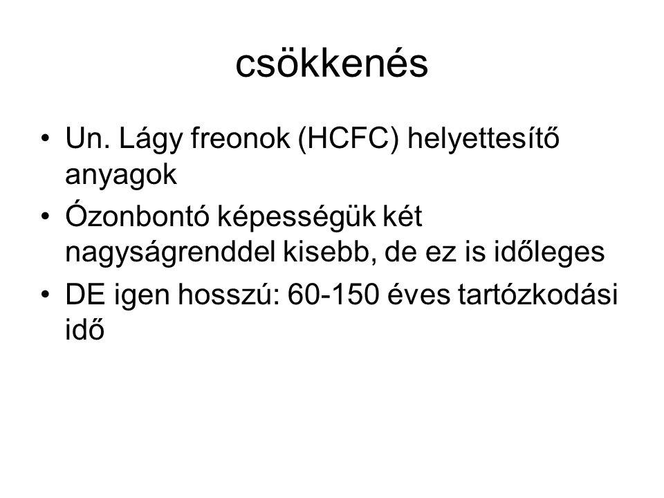csökkenés Un. Lágy freonok (HCFC) helyettesítő anyagok
