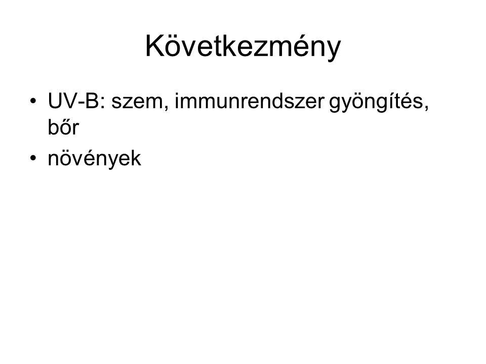 Következmény UV-B: szem, immunrendszer gyöngítés, bőr növények