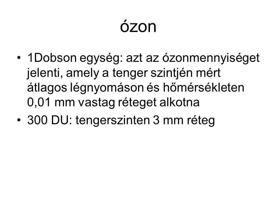 ózon 1Dobson egység: azt az ózonmennyiséget jelenti, amely a tenger szintjén mért átlagos légnyomáson és hőmérsékleten 0,01 mm vastag réteget alkotna.