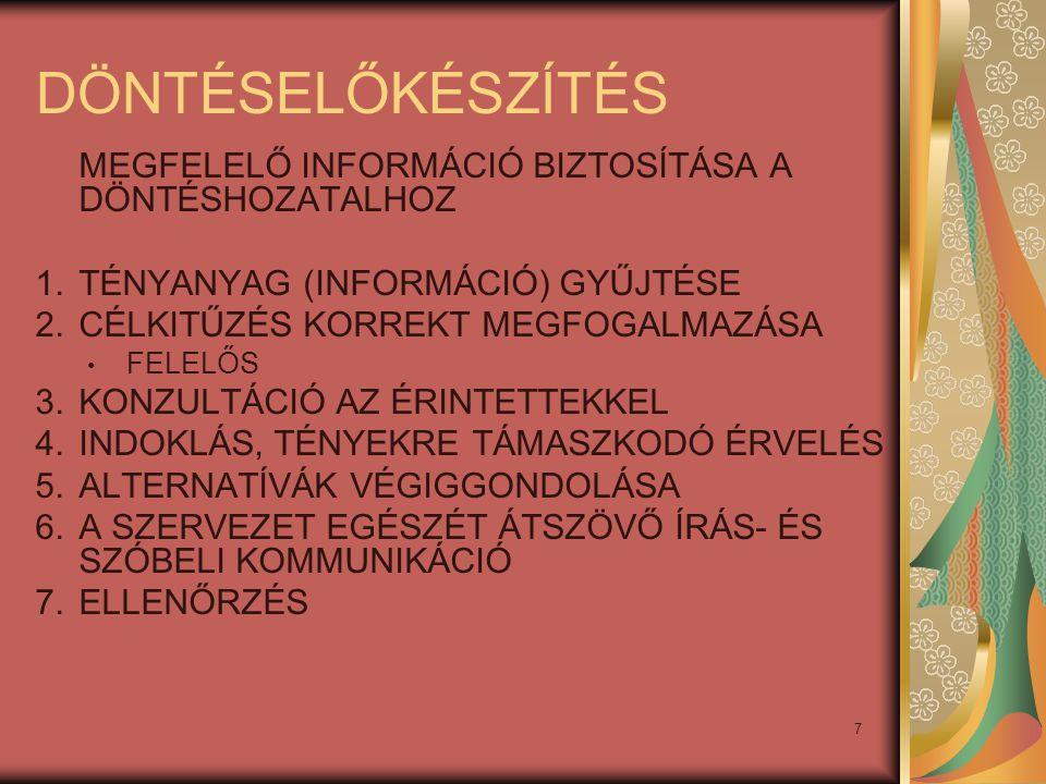 DÖNTÉSELŐKÉSZÍTÉS MEGFELELŐ INFORMÁCIÓ BIZTOSÍTÁSA A DÖNTÉSHOZATALHOZ