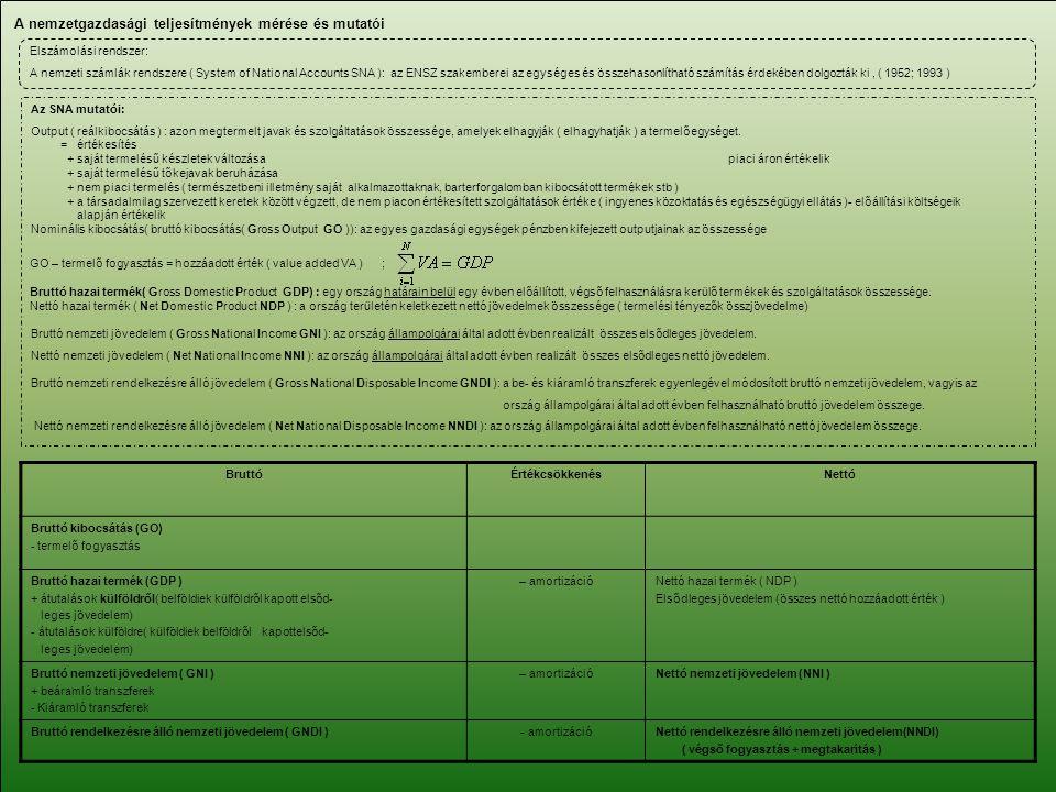 A nemzetgazdasági teljesítmények mérése és mutatói