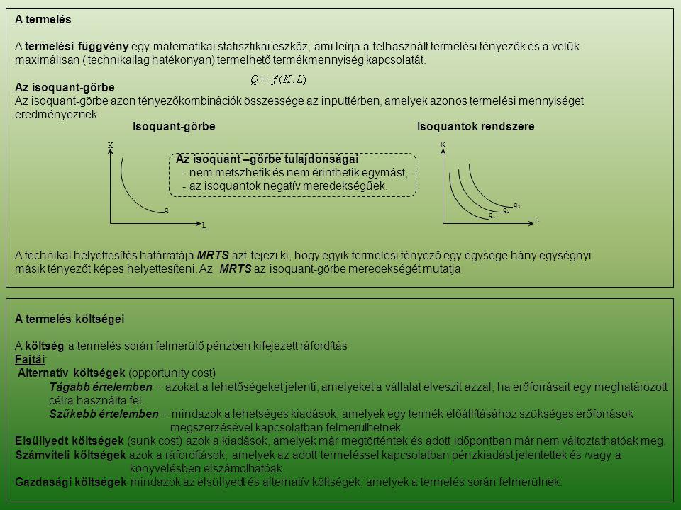 Az isoquant –görbe tulajdonságai