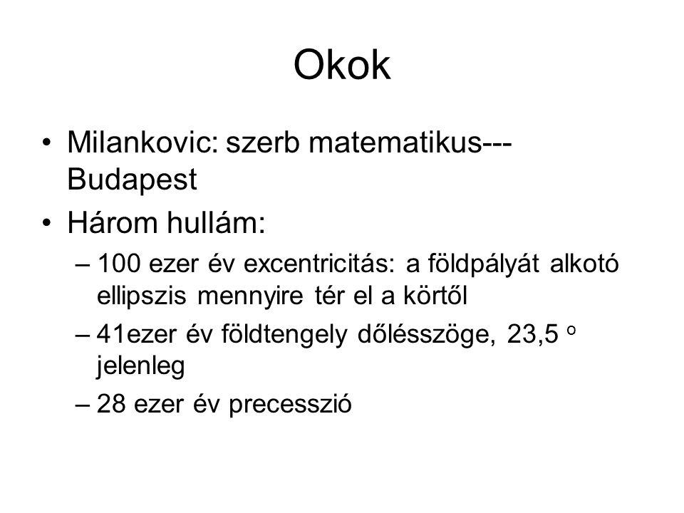 Okok Milankovic: szerb matematikus--- Budapest Három hullám: